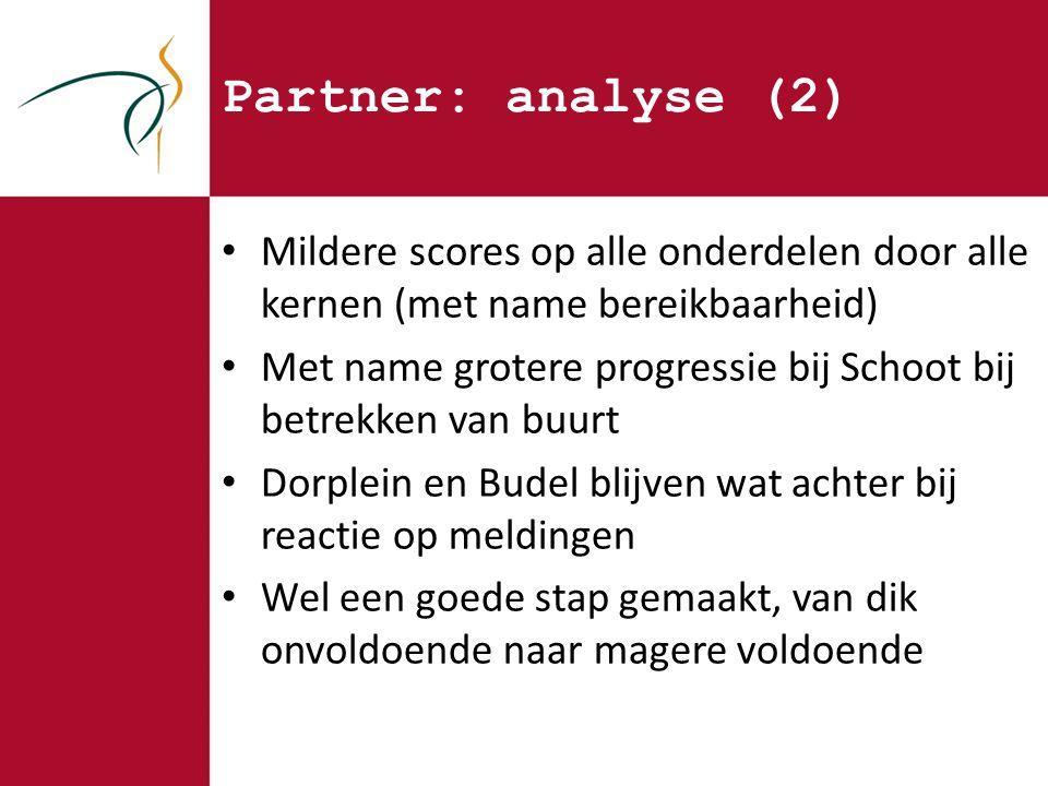 Mildere scores op alle onderdelen door alle kernen (met name bereikbaarheid) Met name grotere progressie bij Schoot bij betrekken van buurt Dorplein en Budel blijven wat achter bij reactie op meldingen Wel een goede stap gemaakt, van dik onvoldoende naar magere voldoende Partner: analyse (2)