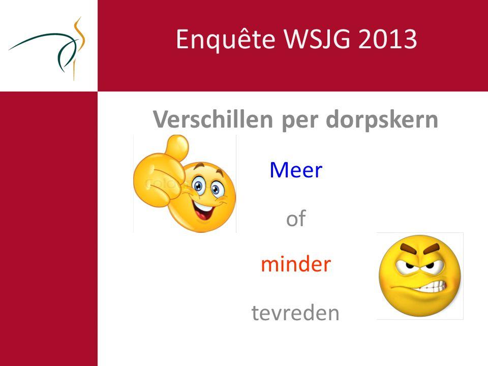 Enquête WSJG 2013 Verschillen per dorpskern Meer of minder tevreden