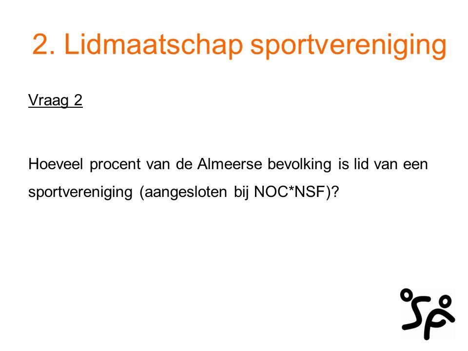 2. Lidmaatschap sportvereniging Vraag 2 Hoeveel procent van de Almeerse bevolking is lid van een sportvereniging (aangesloten bij NOC*NSF)?