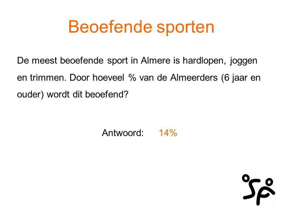 Beoefende sporten De meest beoefende sport in Almere is hardlopen, joggen en trimmen. Door hoeveel % van de Almeerders (6 jaar en ouder) wordt dit beo