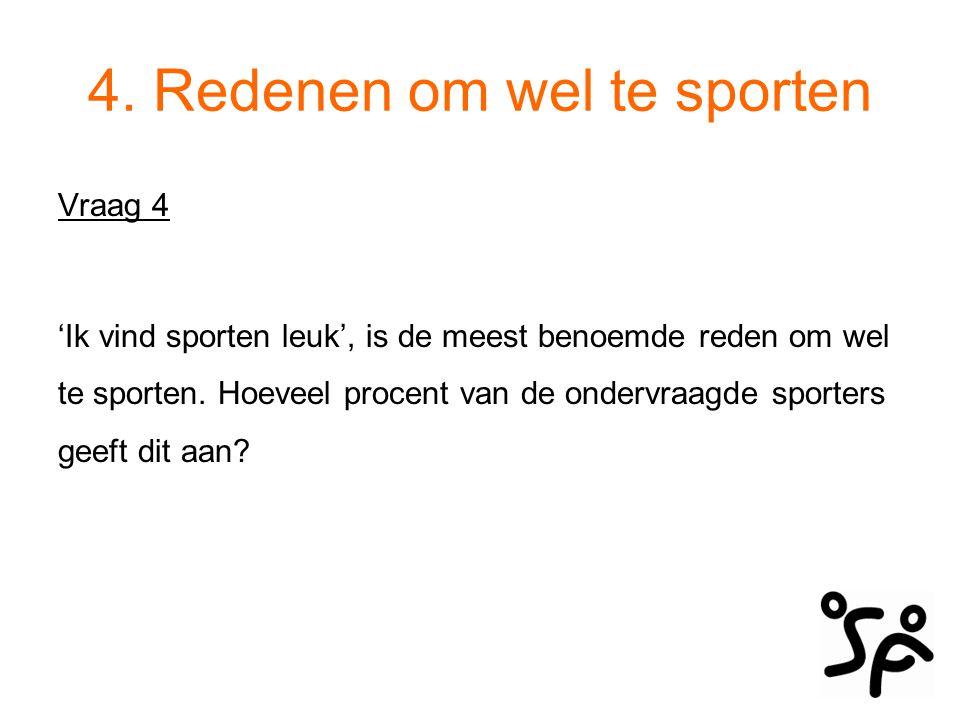 4. Redenen om wel te sporten Vraag 4 'Ik vind sporten leuk', is de meest benoemde reden om wel te sporten. Hoeveel procent van de ondervraagde sporter