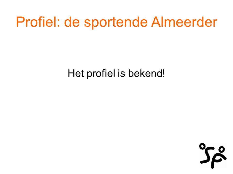 Profiel: de sportende Almeerder Het profiel is bekend!