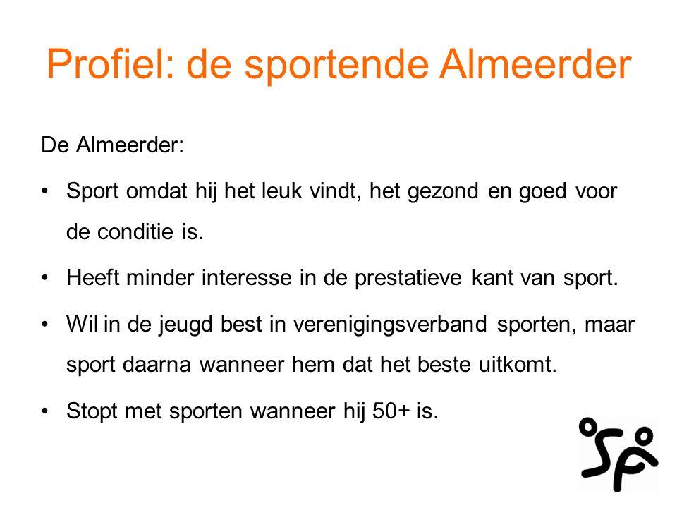 Profiel: de sportende Almeerder De Almeerder: Sport omdat hij het leuk vindt, het gezond en goed voor de conditie is. Heeft minder interesse in de pre