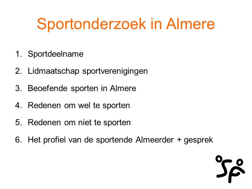 Sportonderzoek in Almere 1.Sportdeelname 2.Lidmaatschap sportverenigingen 3.Beoefende sporten in Almere 4.Redenen om wel te sporten 5.Redenen om niet