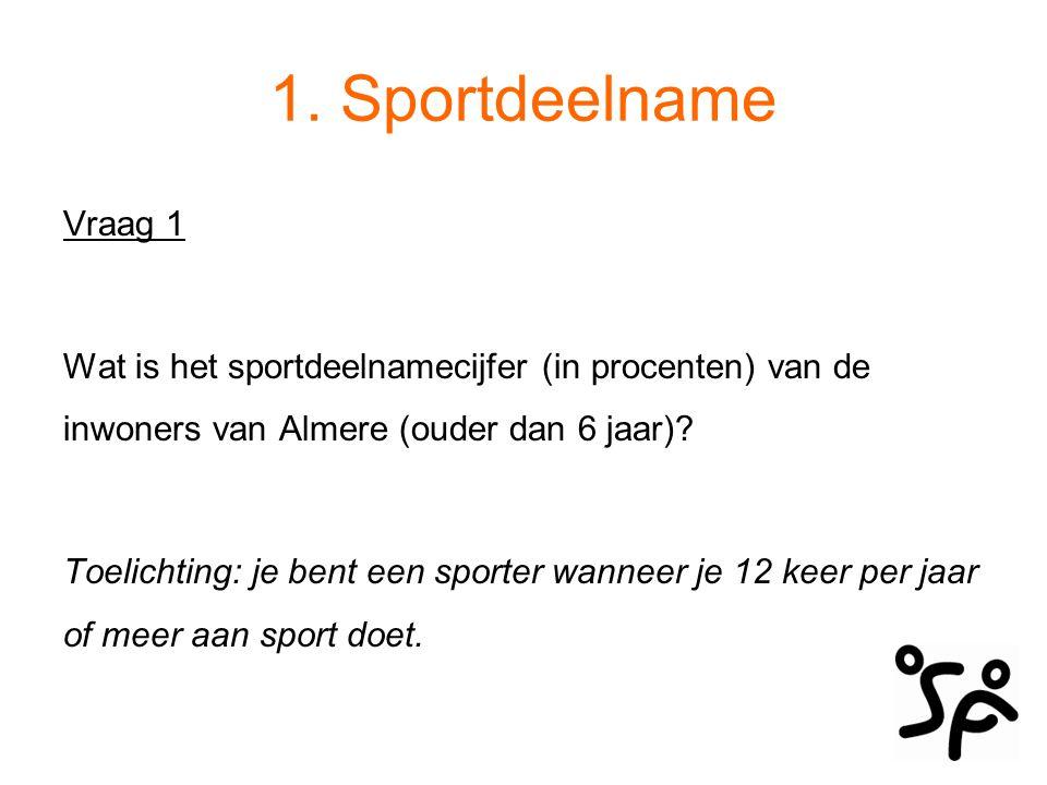 1. Sportdeelname Vraag 1 Wat is het sportdeelnamecijfer (in procenten) van de inwoners van Almere (ouder dan 6 jaar)? Toelichting: je bent een sporter