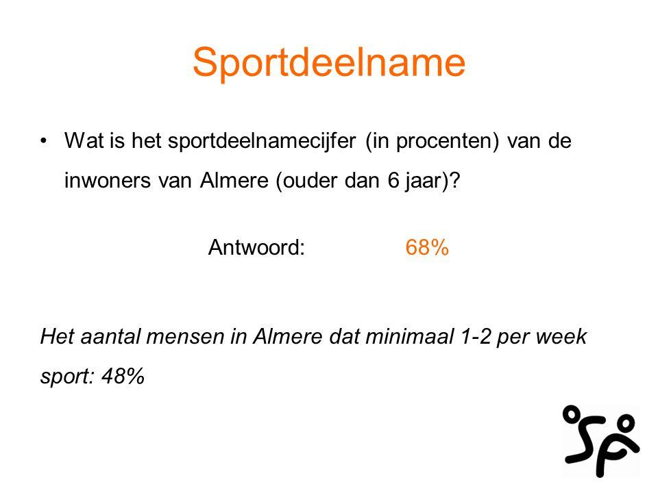 Sportdeelname Wat is het sportdeelnamecijfer (in procenten) van de inwoners van Almere (ouder dan 6 jaar)? Antwoord:68% Het aantal mensen in Almere da