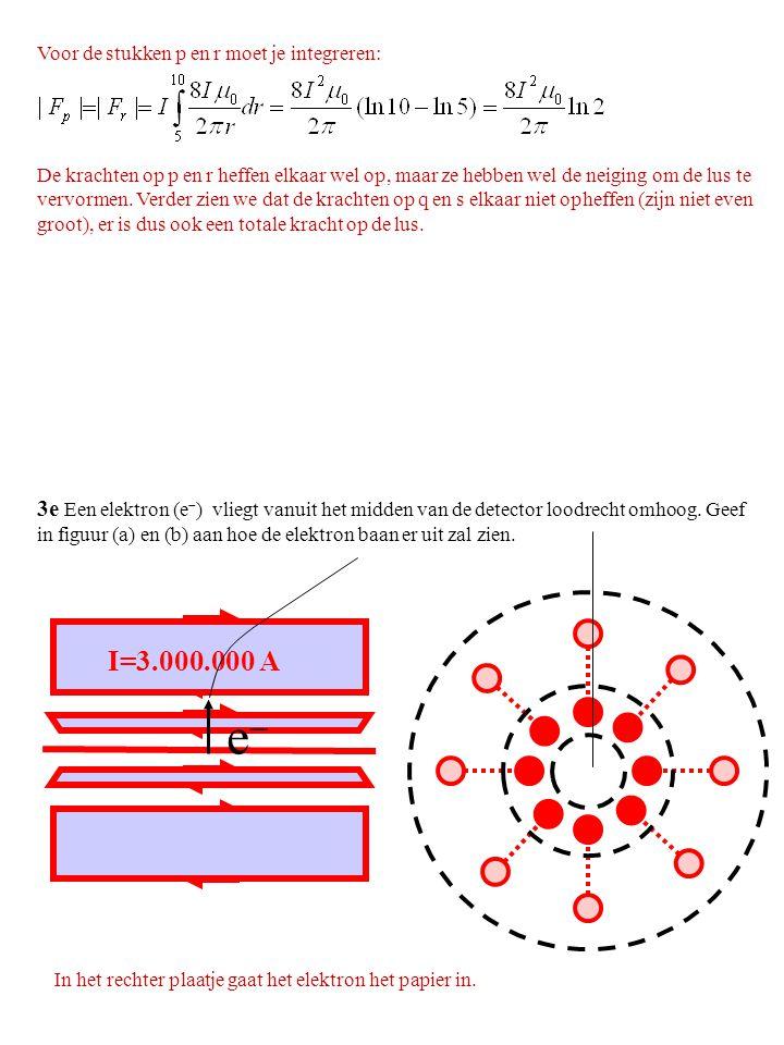 3e Een elektron (e  ) vliegt vanuit het midden van de detector loodrecht omhoog. Geef in figuur (a) en (b) aan hoe de elektron baan er uit zal zien.