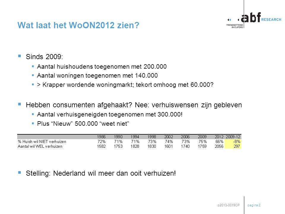pagina 2 p2013-0019CP Wat laat het WoON2012 zien.