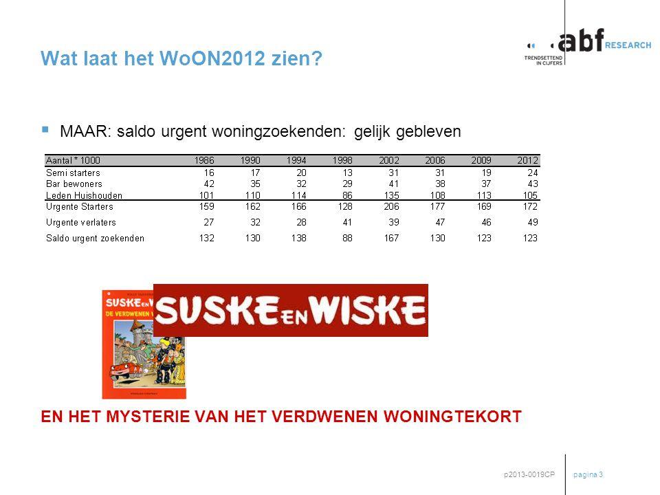 pagina 3 p2013-0019CP Wat laat het WoON2012 zien.