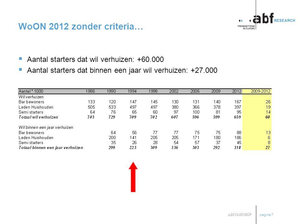 pagina 7 p2013-0019CP WoON 2012 zonder criteria…  Aantal starters dat wil verhuizen: +60.000  Aantal starters dat binnen een jaar wil verhuizen: +27.000