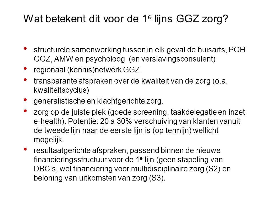 Wat betekent dit voor de 1 e lijns GGZ zorg? structurele samenwerking tussen in elk geval de huisarts, POH GGZ, AMW en psycholoog (en verslavingsconsu