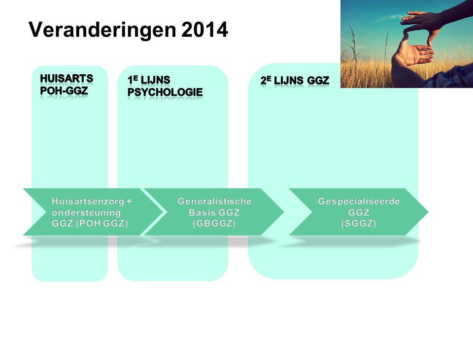 Veranderingen 2014