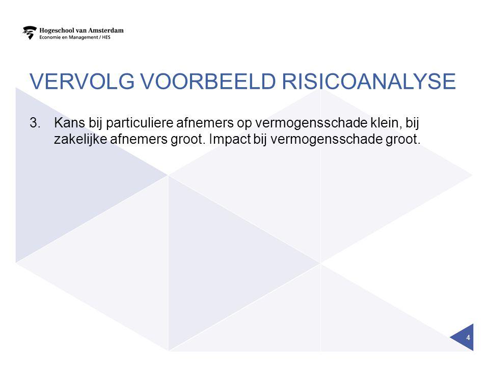 VERVOLG VOORBEELD RISICOANALYSE 3.Kans bij particuliere afnemers op vermogensschade klein, bij zakelijke afnemers groot. Impact bij vermogensschade gr