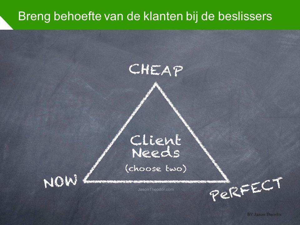 Breng behoefte van de klanten bij de beslissers BY Celestine Chua BY Jason Theodor