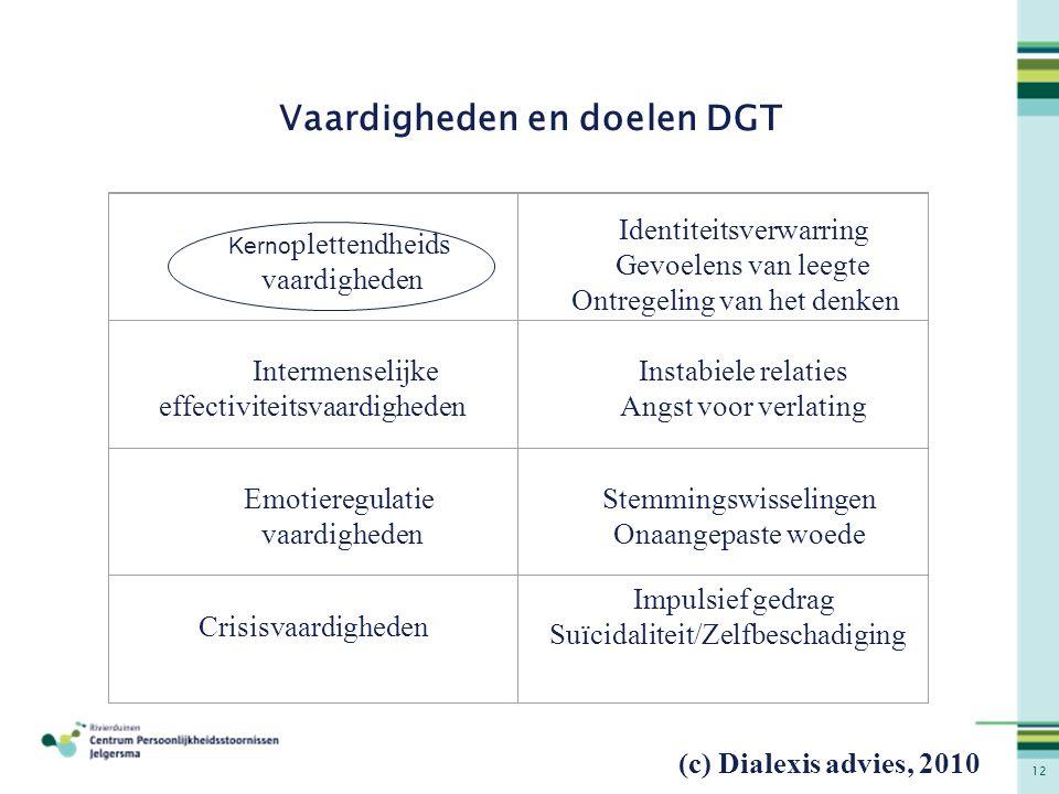 12 Vaardigheden en doelen DGT Kerno plettendheids vaardigheden Identiteitsverwarring Gevoelens van leegte Ontregeling van het denken Intermenselijke e