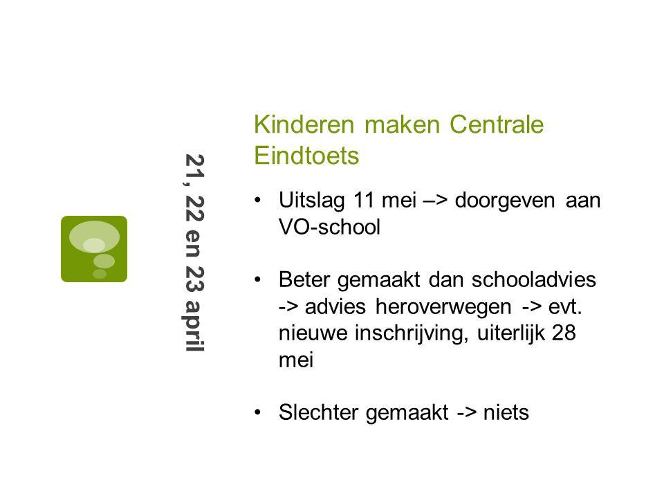 Kinderen maken Centrale Eindtoets 21, 22 en 23 april Uitslag 11 mei –> doorgeven aan VO-school Beter gemaakt dan schooladvies -> advies heroverwegen -