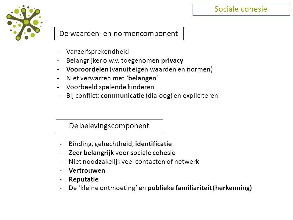De waarden- en normencomponent Sociale cohesie -Vanzelfsprekendheid -Belangrijker o.w.v. toegenomen privacy -Vooroordelen (vanuit eigen waarden en nor