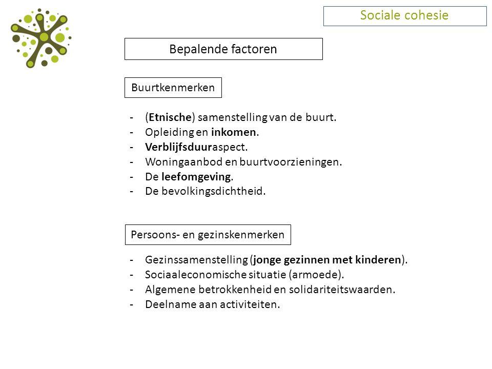 Sociale cohesie Bepalende factoren Buurtkenmerken -(Etnische) samenstelling van de buurt. -Opleiding en inkomen. -Verblijfsduuraspect. -Woningaanbod e