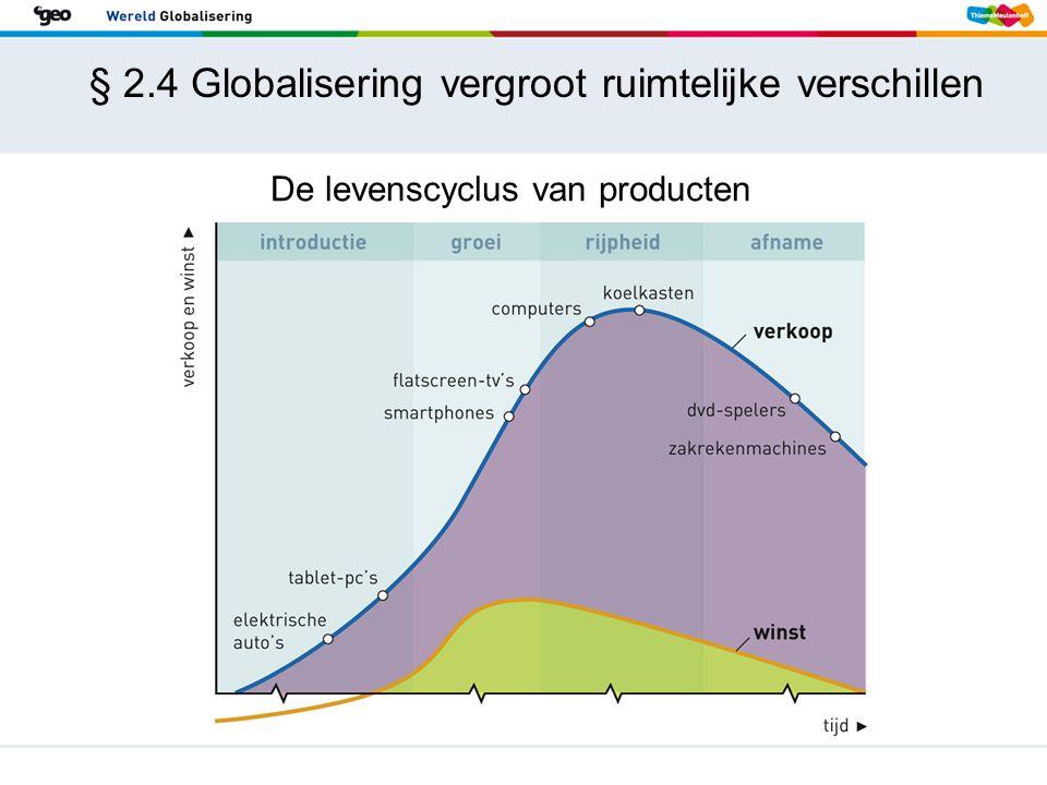 § 2.4 Globalisering vergroot ruimtelijke verschillen De levenscyclus van producten