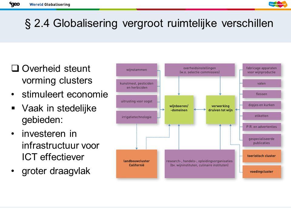 § 2.4 Globalisering vergroot ruimtelijke verschillen  Overheid steunt vorming clusters stimuleert economie  Vaak in stedelijke gebieden: investeren in infrastructuur voor ICT effectiever groter draagvlak