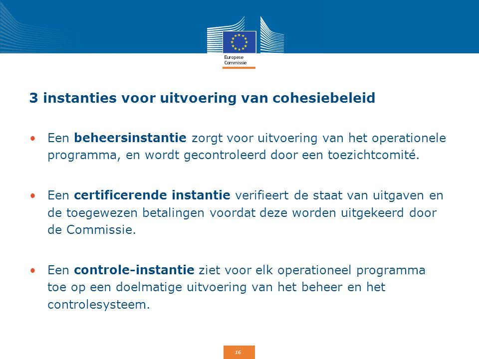 16 3 instanties voor uitvoering van cohesiebeleid Een beheersinstantie zorgt voor uitvoering van het operationele programma, en wordt gecontroleerd do