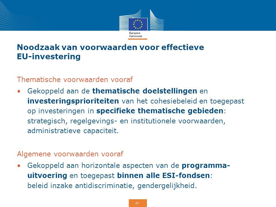 23 Noodzaak van voorwaarden voor effectieve EU-investering Thematische voorwaarden vooraf Gekoppeld aan de thematische doelstellingen en investeringsp