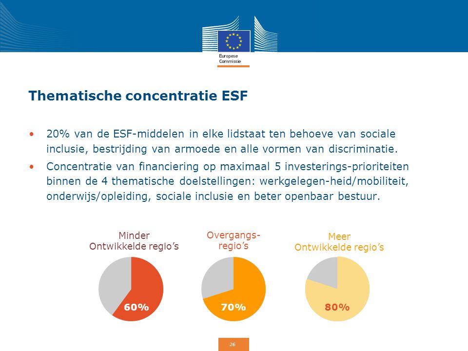26 Thematische concentratie ESF 20% van de ESF-middelen in elke lidstaat ten behoeve van sociale inclusie, bestrijding van armoede en alle vormen van