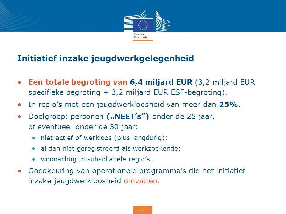 27 Initiatief inzake jeugdwerkgelegenheid Een totale begroting van 6,4 miljard EUR (3,2 miljard EUR specifieke begroting + 3,2 miljard EUR ESF-begroti