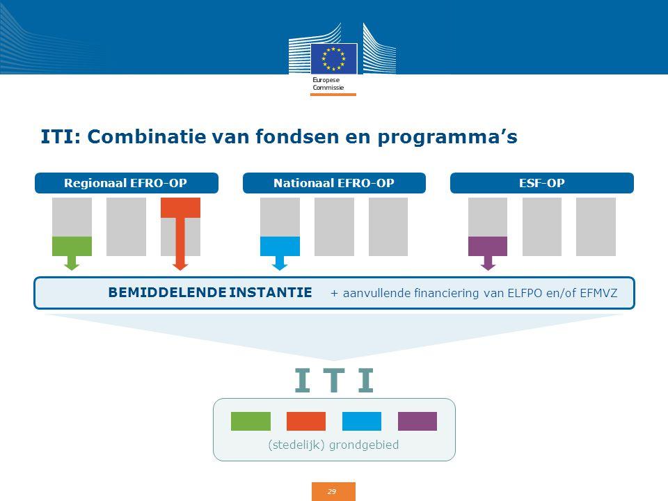 29 ITI: Combinatie van fondsen en programma's Regionaal EFRO-OPNationaal EFRO-OPESF-OP (stedelijk) grondgebied I T I BEMIDDELENDE INSTANTIE + aanvulle