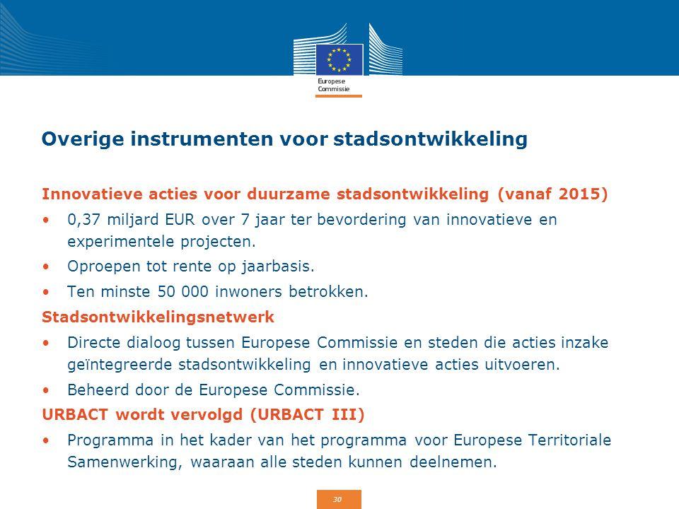 30 Overige instrumenten voor stadsontwikkeling Innovatieve acties voor duurzame stadsontwikkeling (vanaf 2015) 0,37 miljard EUR over 7 jaar ter bevord