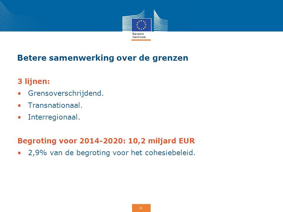 31 Betere samenwerking over de grenzen 3 lijnen: Grensoverschrijdend. Transnationaal. Interregionaal. Begroting voor 2014-2020: 10,2 miljard EUR 2,9%
