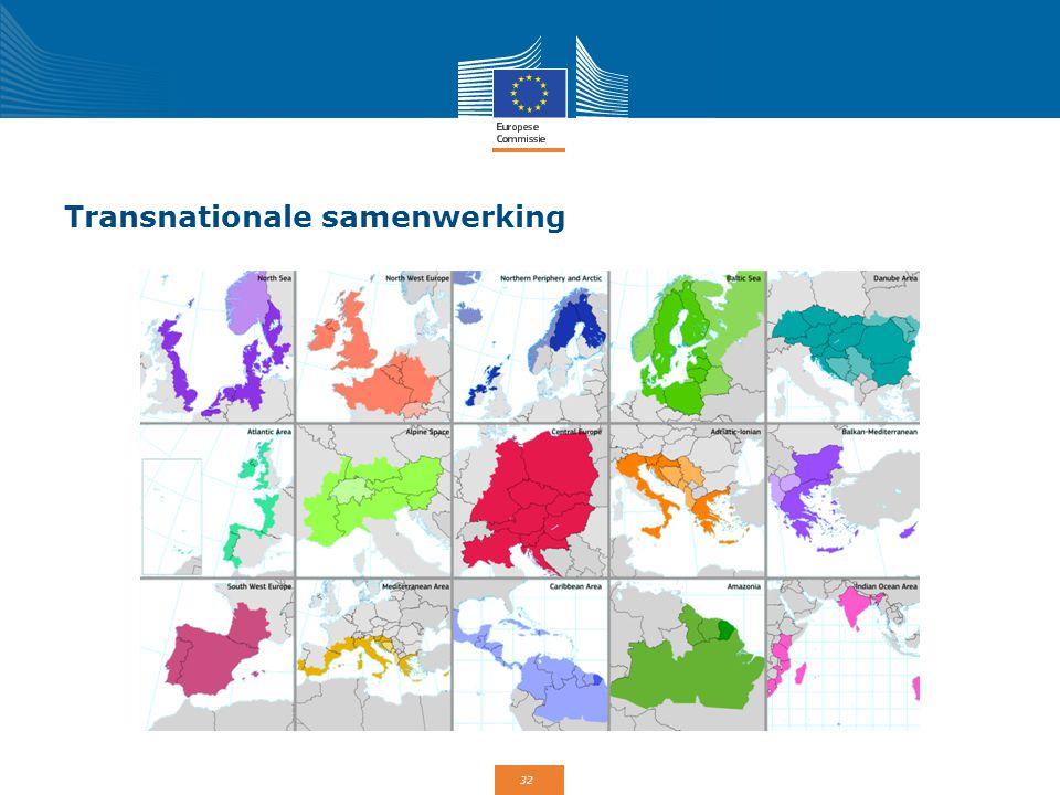 32 Transnationale samenwerking