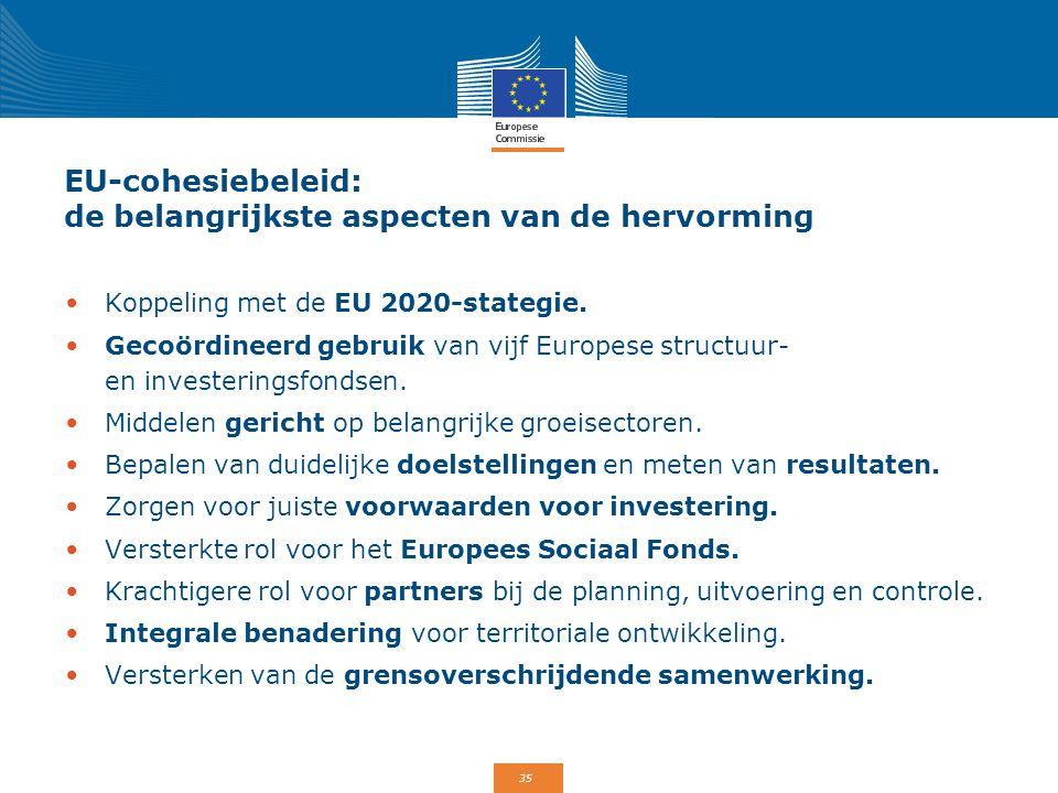 35 EU-cohesiebeleid: de belangrijkste aspecten van de hervorming Koppeling met de EU 2020-stategie. Gecoördineerd gebruik van vijf Europese structuur-