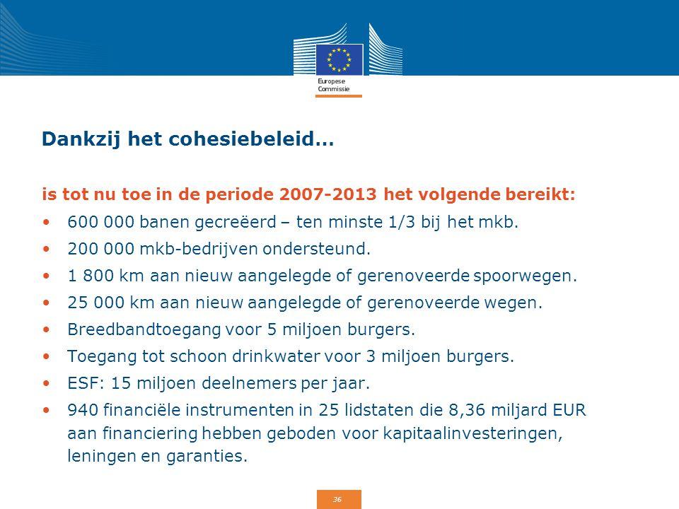 36 Dankzij het cohesiebeleid… is tot nu toe in de periode 2007-2013 het volgende bereikt: 600 000 banen gecreëerd – ten minste 1/3 bij het mkb. 200 00