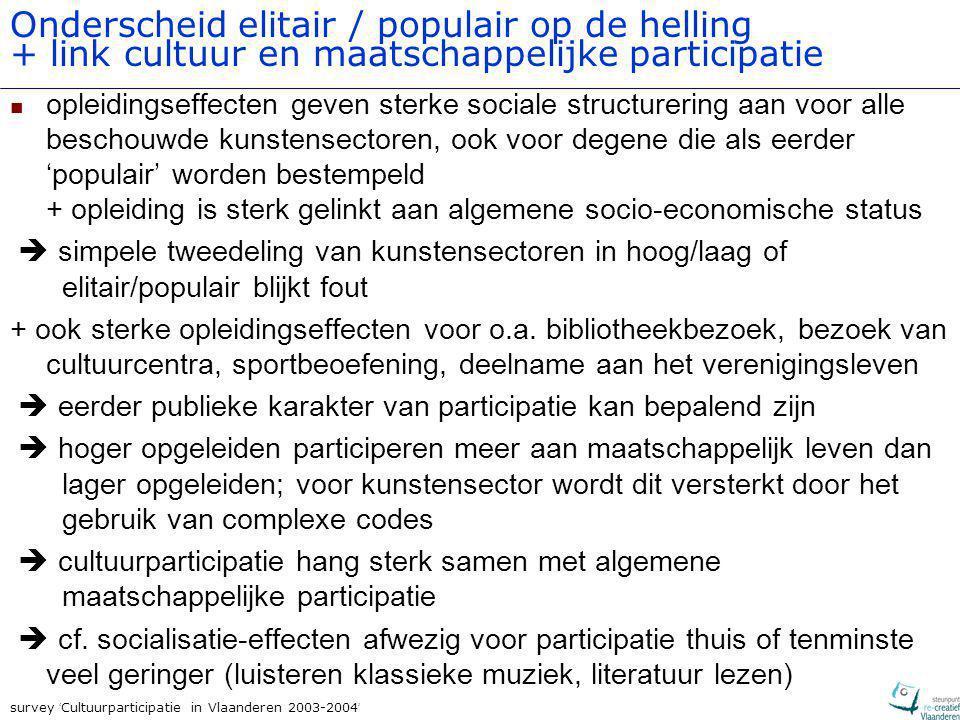survey ' Cultuurparticipatie in Vlaanderen 2003-2004 ' Onderscheid elitair / populair op de helling + link cultuur en maatschappelijke participatie op