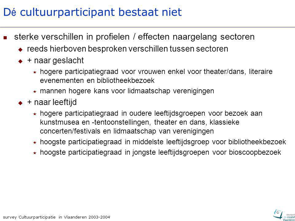 survey ' Cultuurparticipatie in Vlaanderen 2003-2004 ' D é cultuurparticipant bestaat niet sterke verschillen in profielen / effecten naargelang secto