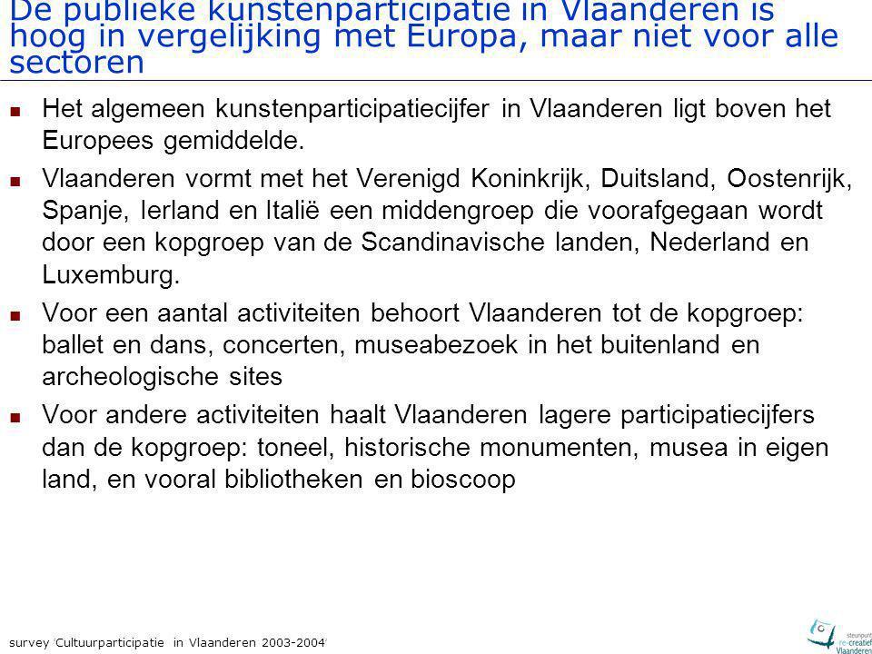 survey ' Cultuurparticipatie in Vlaanderen 2003-2004 ' De publieke kunstenparticipatie in Vlaanderen is hoog in vergelijking met Europa, maar niet voo