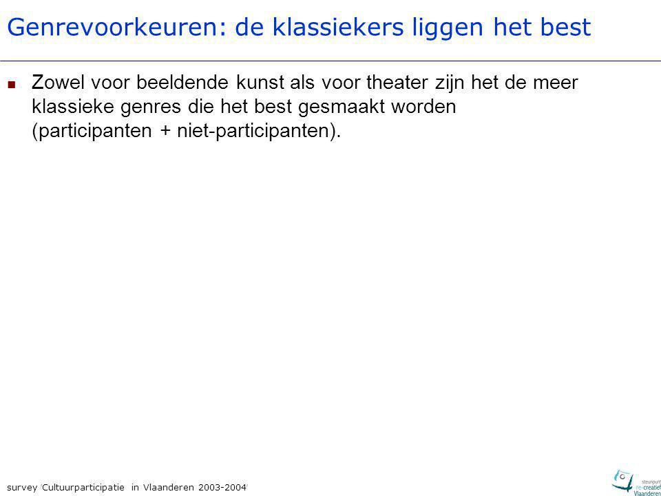 survey ' Cultuurparticipatie in Vlaanderen 2003-2004 ' Genrevoorkeuren: de klassiekers liggen het best Zowel voor beeldende kunst als voor theater zij
