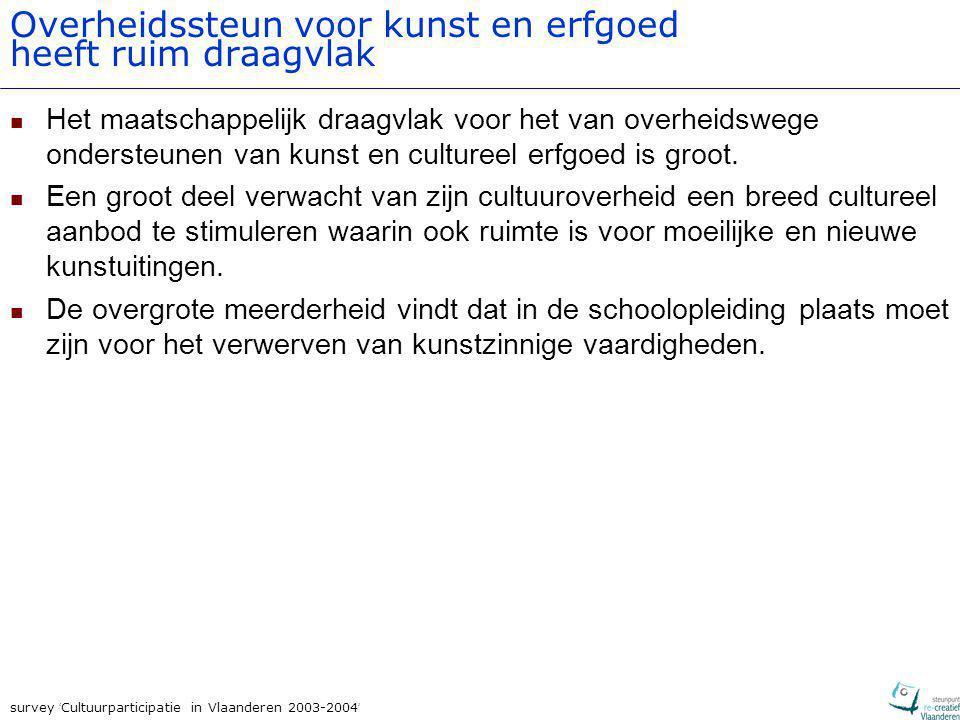 survey ' Cultuurparticipatie in Vlaanderen 2003-2004 ' Overheidssteun voor kunst en erfgoed heeft ruim draagvlak Het maatschappelijk draagvlak voor he