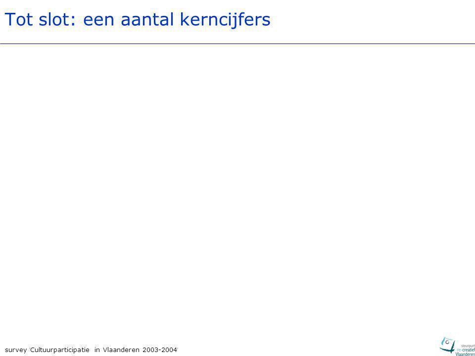 survey ' Cultuurparticipatie in Vlaanderen 2003-2004 ' Tot slot: een aantal kerncijfers