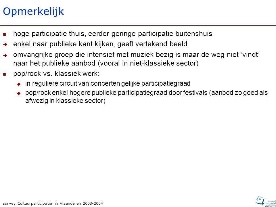 survey ' Cultuurparticipatie in Vlaanderen 2003-2004 ' Opmerkelijk hoge participatie thuis, eerder geringe participatie buitenshuis  enkel naar publi