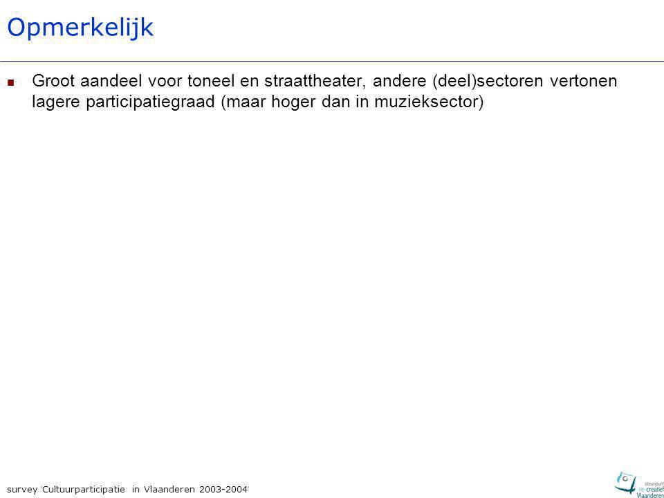 survey ' Cultuurparticipatie in Vlaanderen 2003-2004 ' Opmerkelijk Groot aandeel voor toneel en straattheater, andere (deel)sectoren vertonen lagere p