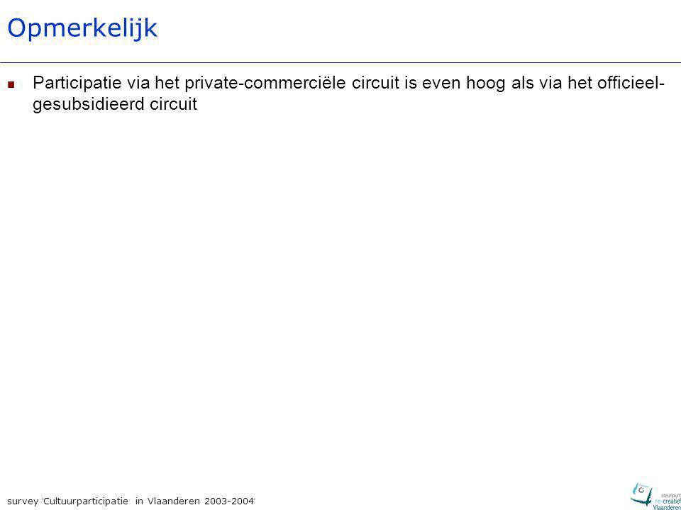 survey ' Cultuurparticipatie in Vlaanderen 2003-2004 ' Opmerkelijk Participatie via het private-commerciële circuit is even hoog als via het officieel