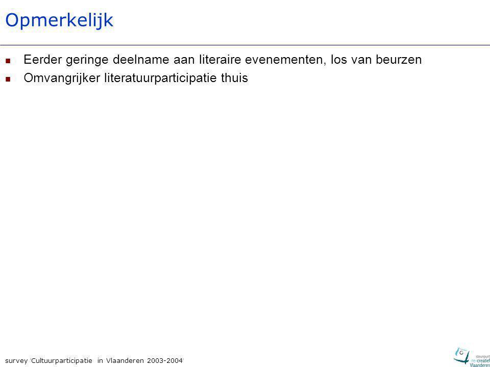 survey ' Cultuurparticipatie in Vlaanderen 2003-2004 ' Opmerkelijk Eerder geringe deelname aan literaire evenementen, los van beurzen Omvangrijker lit