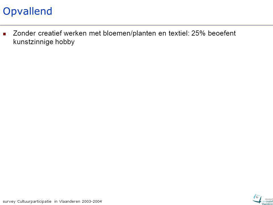 survey ' Cultuurparticipatie in Vlaanderen 2003-2004 ' Opvallend Zonder creatief werken met bloemen/planten en textiel: 25% beoefent kunstzinnige hobb