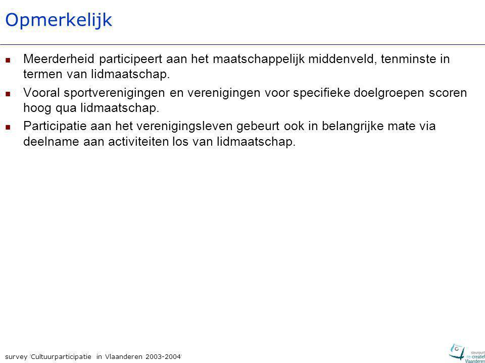 survey ' Cultuurparticipatie in Vlaanderen 2003-2004 ' Opmerkelijk Meerderheid participeert aan het maatschappelijk middenveld, tenminste in termen va