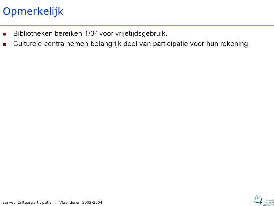 survey ' Cultuurparticipatie in Vlaanderen 2003-2004 ' Opmerkelijk Bibliotheken bereiken 1/3 e voor vrijetijdsgebruik. Culturele centra nemen belangri