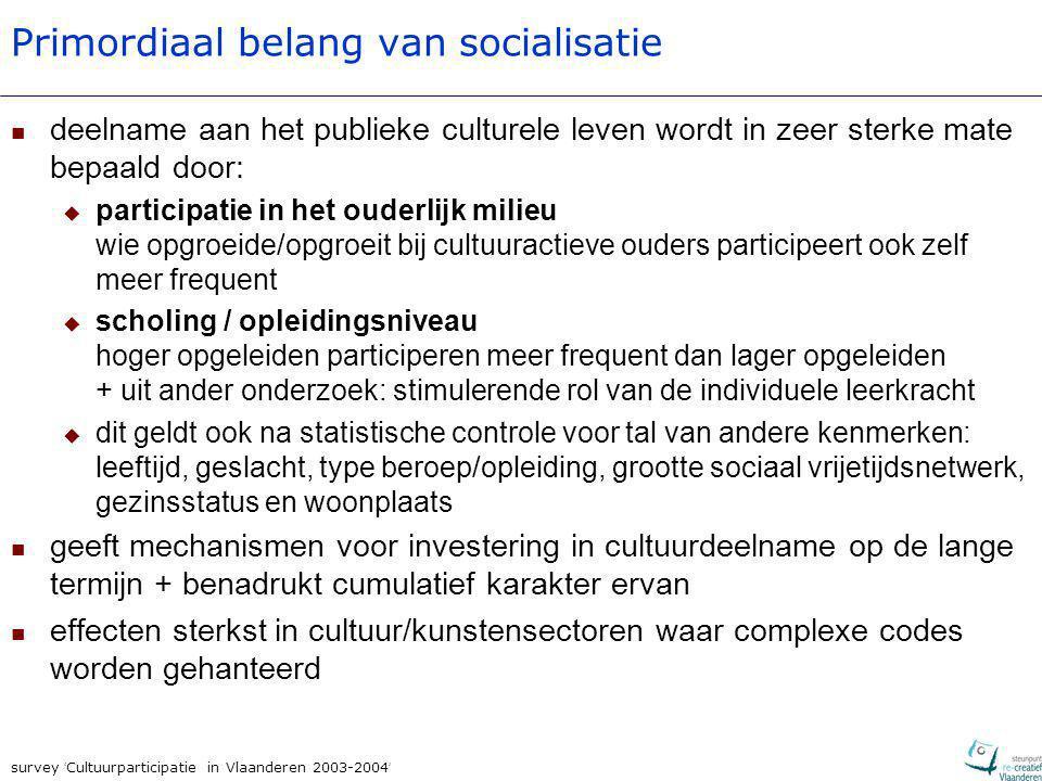 survey ' Cultuurparticipatie in Vlaanderen 2003-2004 ' Primordiaal belang van socialisatie deelname aan het publieke culturele leven wordt in zeer ste
