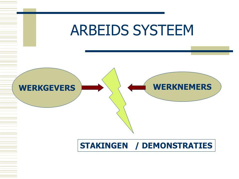 ARBEIDS SYSTEEM WERKGEVERS WERKNEMERS STAKINGEN / DEMONSTRATIES
