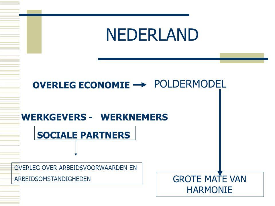 NEDERLAND OVERLEG ECONOMIE POLDERMODEL GROTE MATE VAN HARMONIE WERKGEVERS - WERKNEMERS SOCIALE PARTNERS OVERLEG OVER ARBEIDSVOORWAARDEN EN ARBEIDSOMST